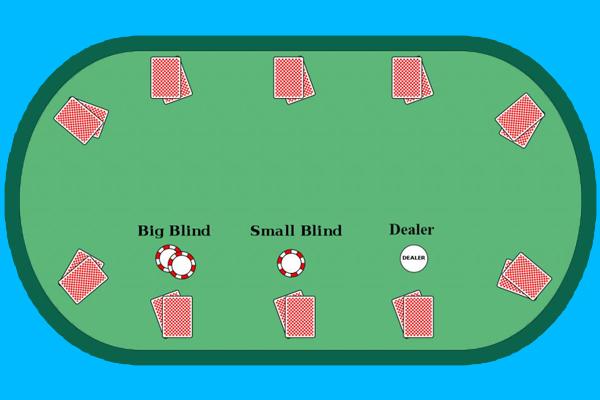 Hướng dẫn cách chơi poker cơ bản và luật chơi dễ hiểu