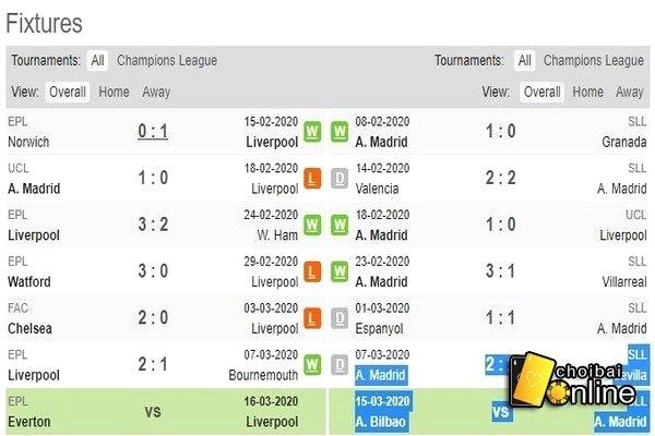Soi kèo Liverpool vs Atletico