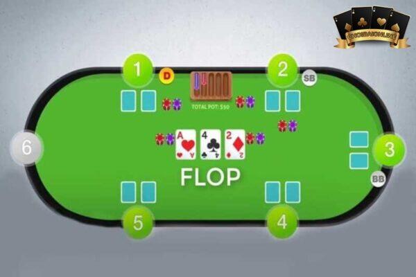 đánh bài poker kiếm tiền