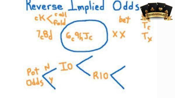 Implied Odds