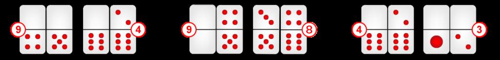 Kiểm tra thắng thua trong domino qq